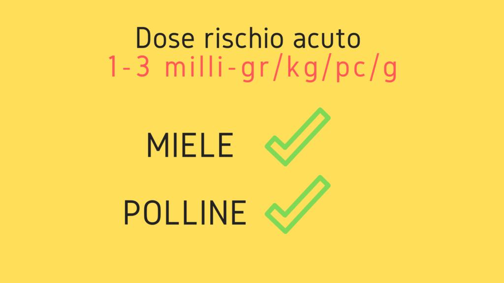 alcaloidi pirrolizidinici efsa